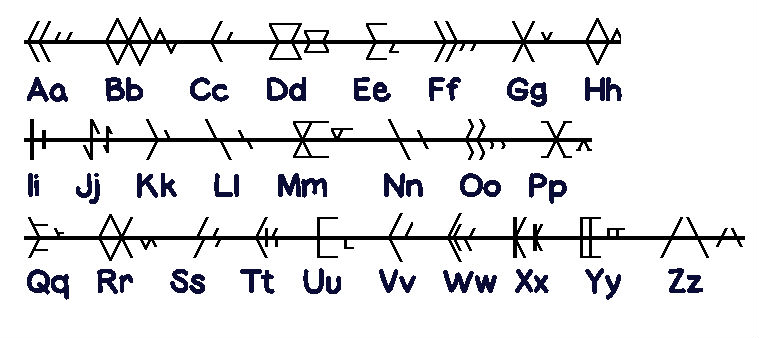 Red Luth Alphabets