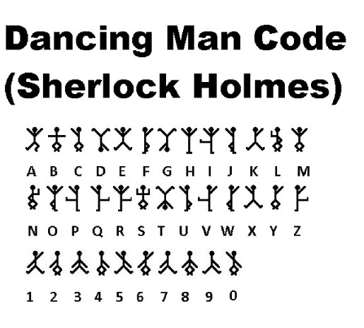 theory   u0026 39 dancing men u0026 39  code from sherlock holmes