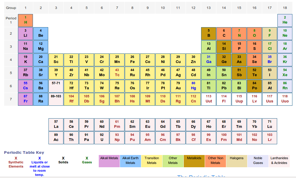Red luth chemical elements urtaz Images